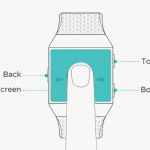 Fitbit Ionic (2017) Nederlandse Handleiding: Download (PDF)